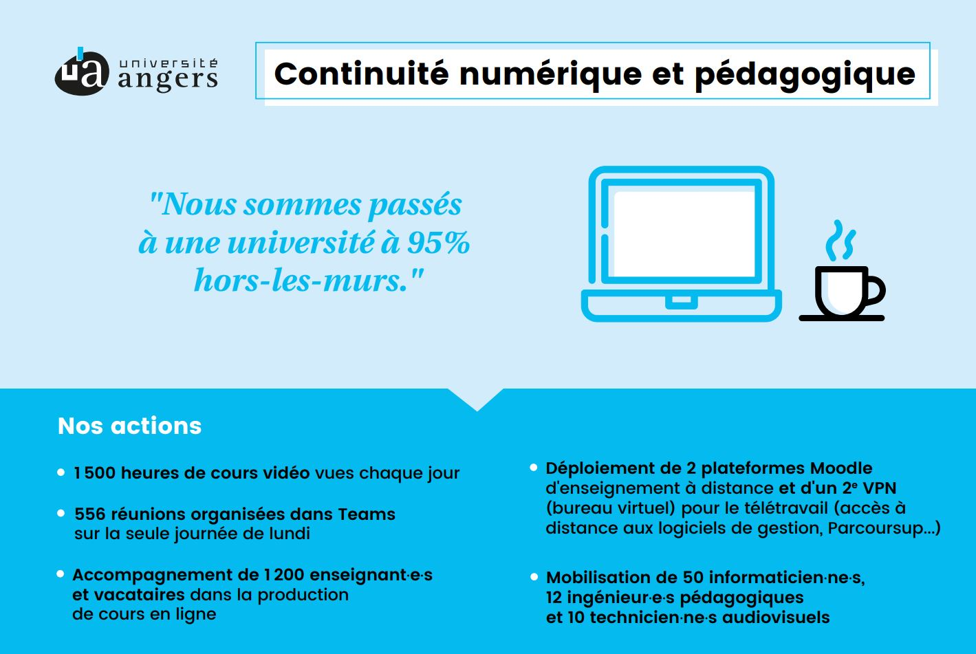infographie universite angers
